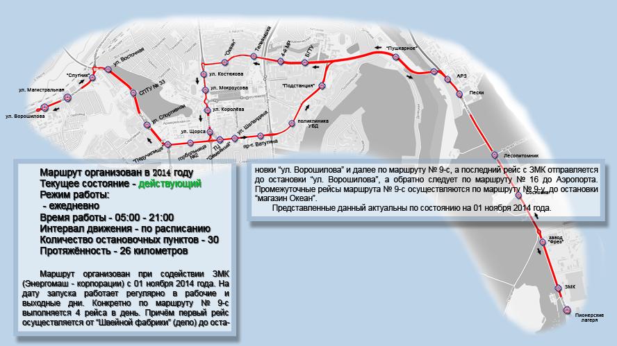 Увеличить схему маршрута